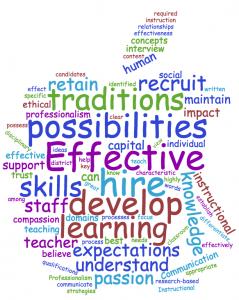 ICSD HR Wordcloud Image